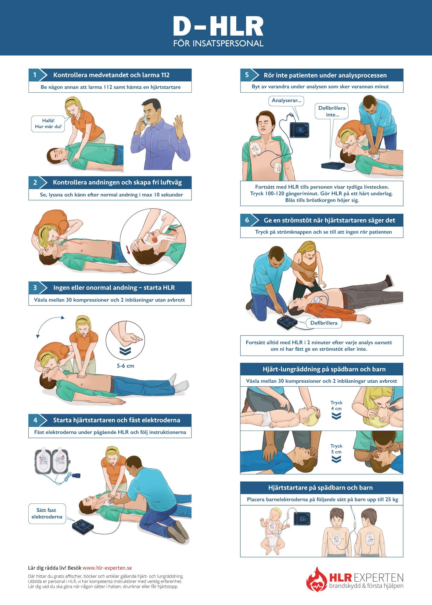 HLR affisch - Affischen visar handlingsplanen för D-HLR - Illustration: Wasim Hentati tel. 070-2736853 - HLR Experten
