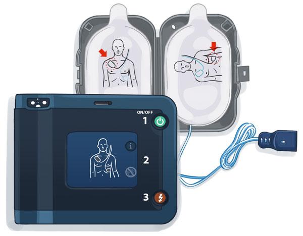 hur använder man en hjärtstartare, hur gör man hjärt och lungräddning, HLR utbildning, HLR kurs